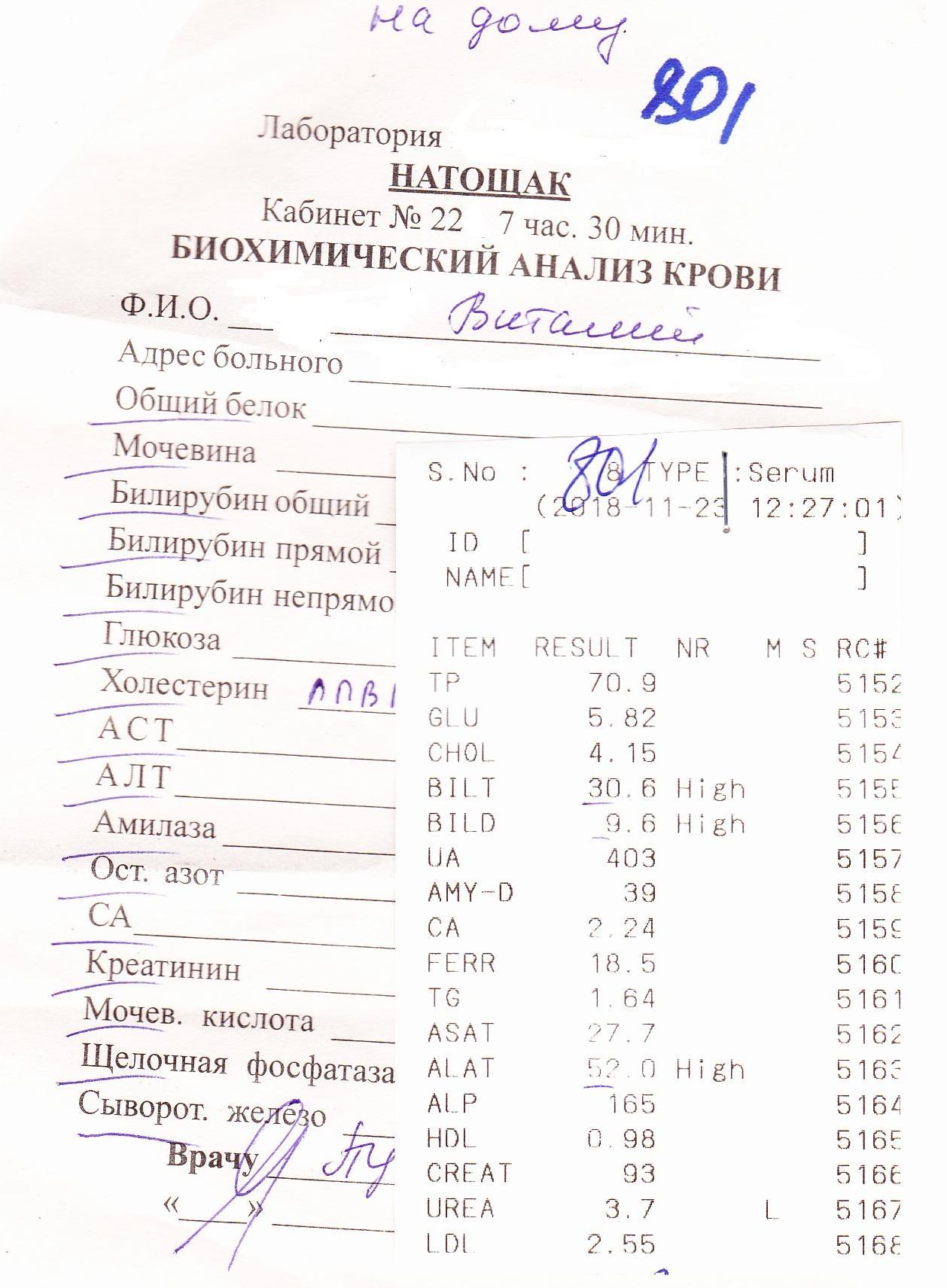 Анализ нет биохимический или крови общий натощак у норм детей биохимического анализа крови